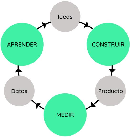 incubadora-social