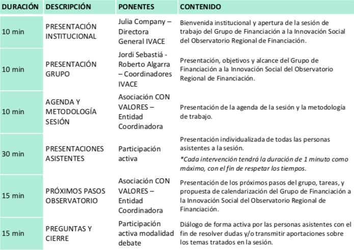 agenda.grupo-innovación-social